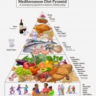 Dieta śródziemnomorska - zasady diety