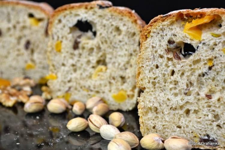 Chleb owocowy Olofa Viktorsa