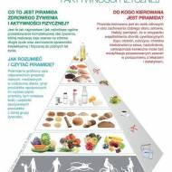 Najczęstsze błędy żywieniowe popełniane przez Polaków -  debata ekspertów w Polska Press Grupa