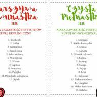 Pestycydy w warzywach i owocach, czyli parszywa dwunastka i czysta piętnastka.