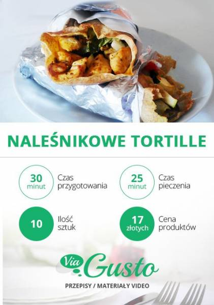 Naleśnikowe TORTILLE – domowy i tani FAST FOOD!