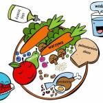 Krok 6. Warzywa, warzywa i jeszcze raz warzywa…