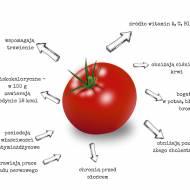7 przepisów z pomidorami w roli głównej
