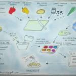 Lekkie muffiny jajeczne - graficznie :)
