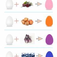 Kuchenne sposoby na kolorowe jajka