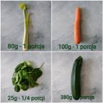 5 porcji warzyw w praktyce