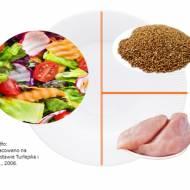 Jak powinna wyglądać zbilansowana dieta?