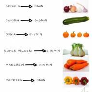 Warzywa na grilla!