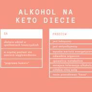 Alkohol na keto diecie